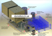 Полистиролбетон оборудование, мини-завод от 1000$